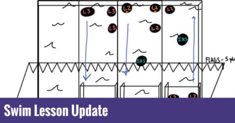 Swim lesson update