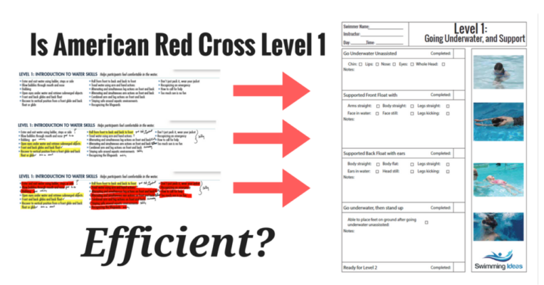 Is American Red Cross Level 1