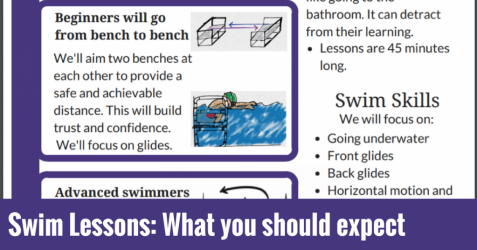 what to expect at swim lessons